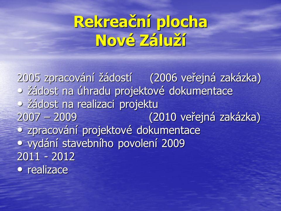 Rekreační plocha Nové Záluží 2005 zpracování žádostí (2006 veřejná zakázka) žádost na úhradu projektové dokumentace žádost na úhradu projektové dokume