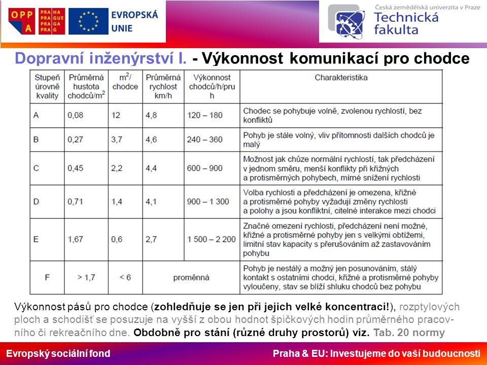 Evropský sociální fond Praha & EU: Investujeme do vaší budoucnosti Dopravní inženýrství I. - Výkonnost komunikací pro chodce Výkonnost pásů pro chodce