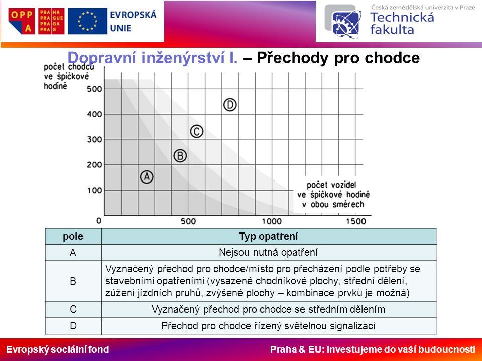 Evropský sociální fond Praha & EU: Investujeme do vaší budoucnosti Dopravní inženýrství I. – Přechody pro chodce poleTyp opatření A Nejsou nutná opatř