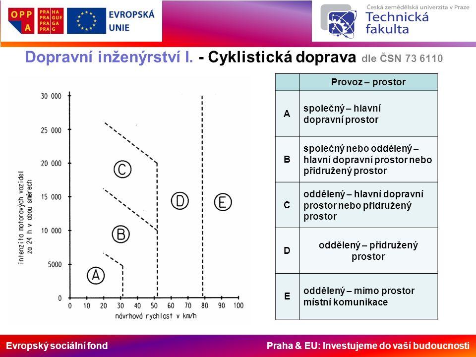Evropský sociální fond Praha & EU: Investujeme do vaší budoucnosti Dopravní inženýrství I. - Cyklistická doprava dle ČSN 73 6110 Provoz – prostor A sp