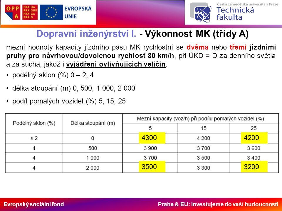 Evropský sociální fond Praha & EU: Investujeme do vaší budoucnosti Dopravní inženýrství I. - Výkonnost MK (třídy A) mezní hodnoty kapacity jízdního pá