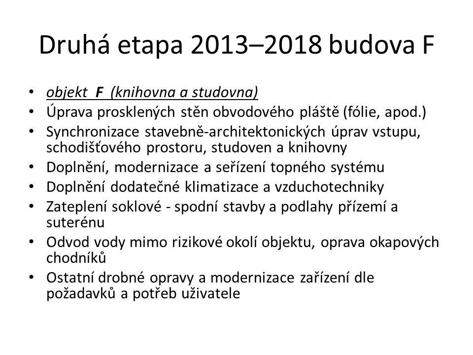 Druhá etapa 2013–2018 budova F objekt F (knihovna a studovna) Úprava prosklených stěn obvodového pláště (fólie, apod.) Synchronizace stavebně-architek