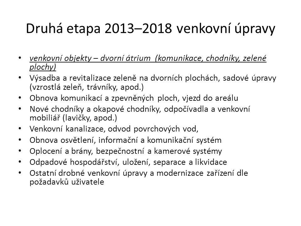 Druhá etapa 2013–2018 venkovní úpravy venkovní objekty – dvorní átrium (komunikace, chodníky, zelené plochy) Výsadba a revitalizace zeleně na dvorních