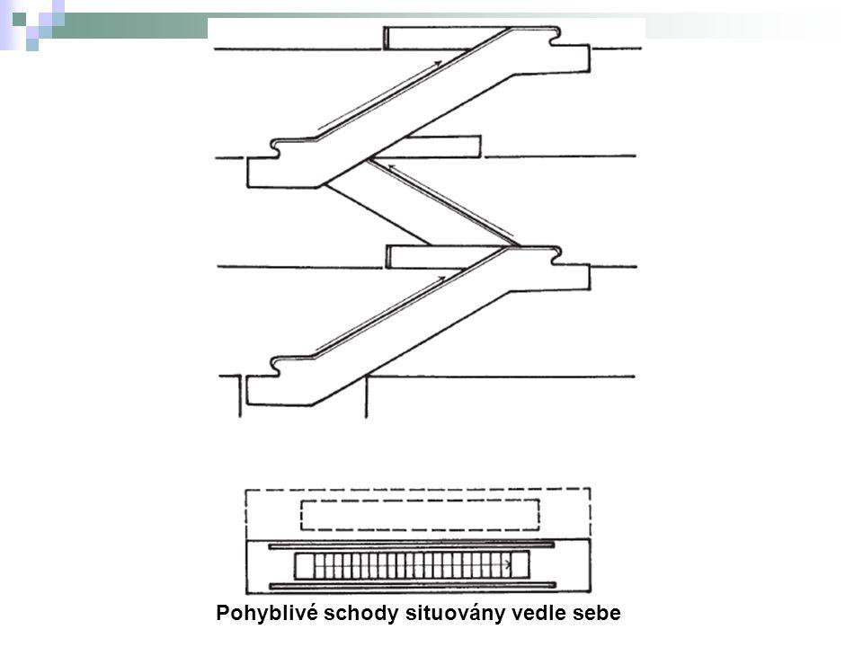Pohyblivé schody situovány vedle sebe