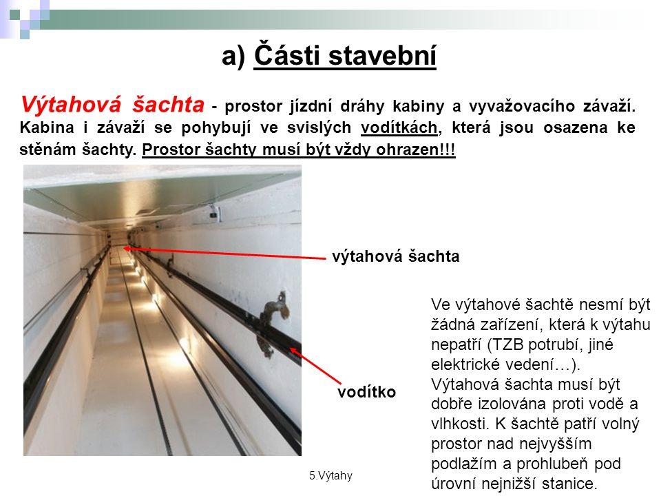 5.Výtahy a) Části stavební Výtahová šachta - prostor jízdní dráhy kabiny a vyvažovacího závaží.