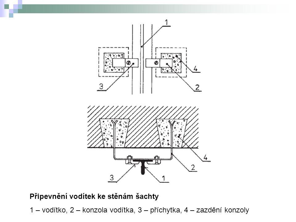 Připevnění vodítek ke stěnám šachty 1 – vodítko, 2 – konzola vodítka, 3 – příchytka, 4 – zazdění konzoly