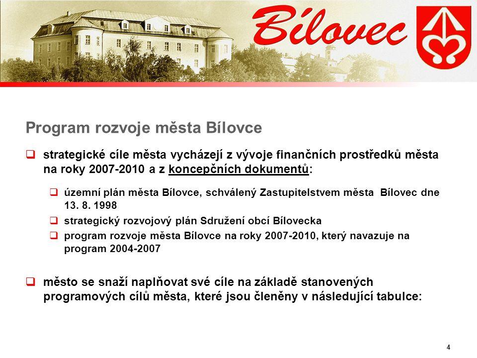 15 Realizace úspor ZŠ Komenského  Celkové náklady: 24.564 tis.