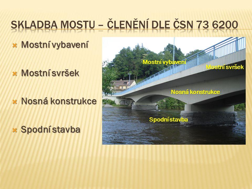  Mostní vybavení  Mostní svršek  Nosná konstrukce  Spodní stavba Mostní vybavení Mostní svršek Nosná konstrukce Spodní stavba