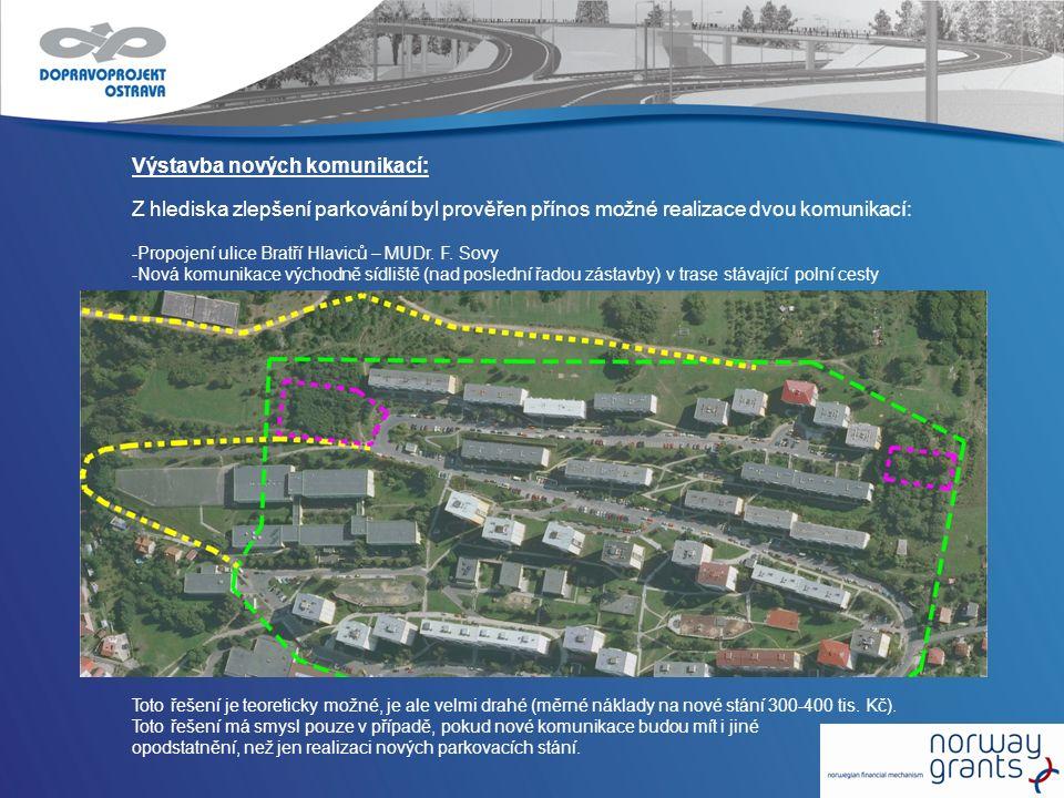 Výstavba nových komunikací: Z hlediska zlepšení parkování byl prověřen přínos možné realizace dvou komunikací: -Propojení ulice Bratří Hlaviců – MUDr.