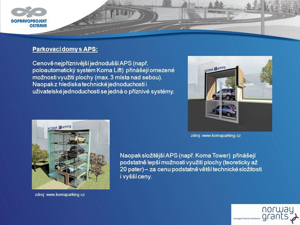 Parkovací domy s APS: Cenově nejpříznivější jednodušší APS (např. poloautomatický systém Koma Lift) přinášejí omezené možnosti využití plochy (max. 3