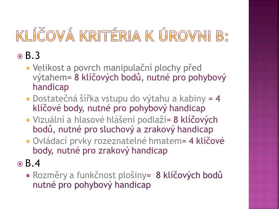  B.3  Velikost a povrch manipulační plochy před výtahem= 8 klíčových bodů, nutné pro pohybový handicap  Dostatečná šířka vstupu do výtahu a kabiny = 4 klíčové body, nutné pro pohybový handicap  Vizuální a hlasové hlášení podlaží= 8 klíčových bodů, nutné pro sluchový a zrakový handicap  Ovládací prvky rozeznatelné hmatem= 4 klíčové body, nutné pro zrakový handicap  B.4  Rozměry a funkčnost plošiny= 8 klíčových bodů nutné pro pohybový handicap