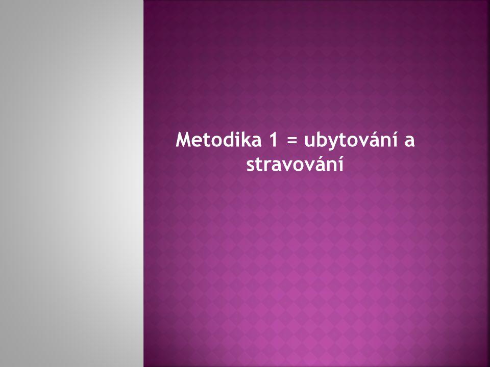 Metodika 1 = ubytování a stravování