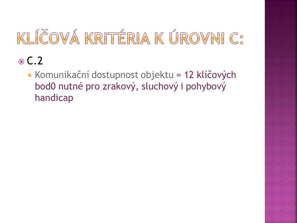  C.2  Komunikační dostupnost objektu = 12 klíčových bod0 nutné pro zrakový, sluchový i pohybový handicap