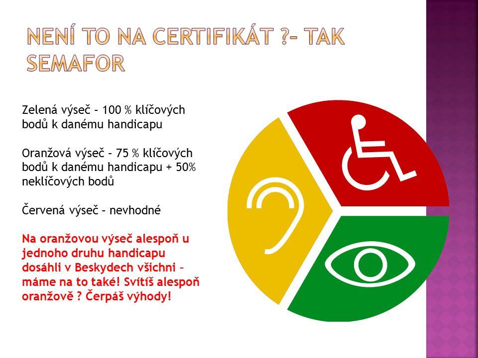 Zelená výseč – 100 % klíčových bodů k danému handicapu Oranžová výseč – 75 % klíčových bodů k danému handicapu + 50% neklíčových bodů Červená výseč – nevhodné Na oranžovou výseč alespoň u jednoho druhu handicapu dosáhli v Beskydech všichni – máme na to také.