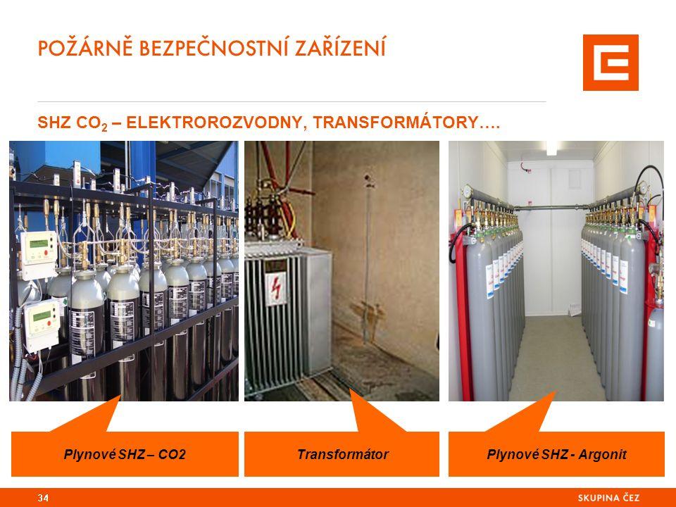 34 SHZ CO 2 – ELEKTROROZVODNY, TRANSFORMÁTORY…. POŽÁRNĚ BEZPEČNOSTNÍ ZAŘÍZENÍ Plynové SHZ – CO2 Transformátor Plynové SHZ - Argonit