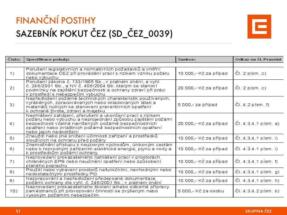 FINANČNÍ POSTIHY SAZEBNÍK POKUT ČEZ (SD_ČEZ_0039) 51