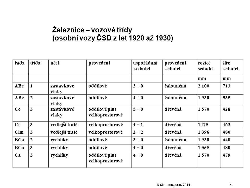 25 © Siemens, s.r.o. 2014 Železnice – vozové třídy (osobní vozy ČSD z let 1920 až 1930) řadatřídaúčelprovedeníuspořádaní sedadel provedení sedadel roz