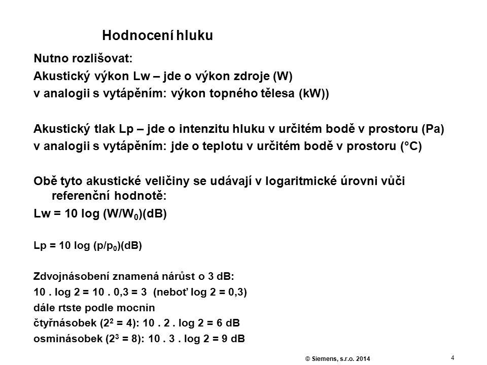 4 © Siemens, s.r.o. 2014 Hodnocení hluku Nutno rozlišovat: Akustický výkon Lw – jde o výkon zdroje (W) v analogii s vytápěním: výkon topného tělesa (k