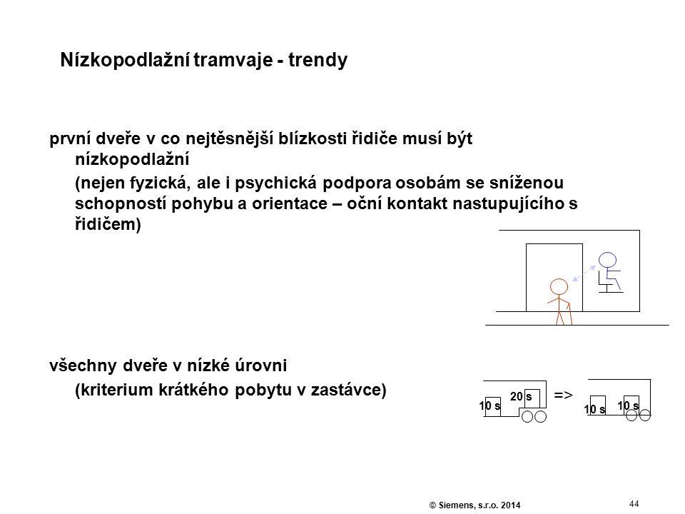 44 © Siemens, s.r.o. 2014 Nízkopodlažní tramvaje - trendy první dveře v co nejtěsnější blízkosti řidiče musí být nízkopodlažní (nejen fyzická, ale i p