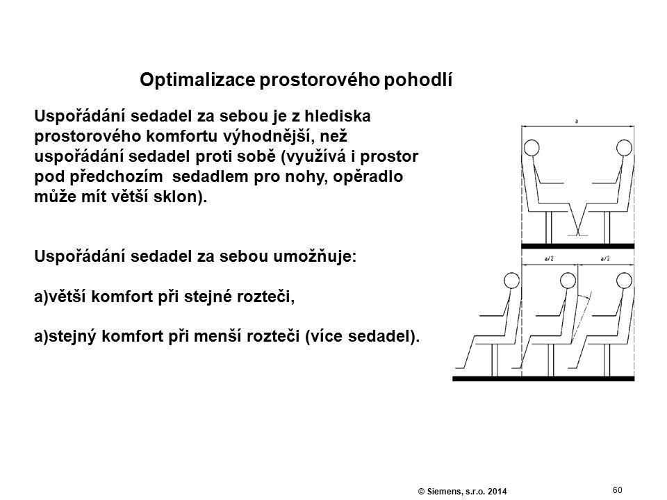 60 © Siemens, s.r.o. 2014 Optimalizace prostorového pohodlí Uspořádání sedadel za sebou je z hlediska prostorového komfortu výhodnější, než uspořádání