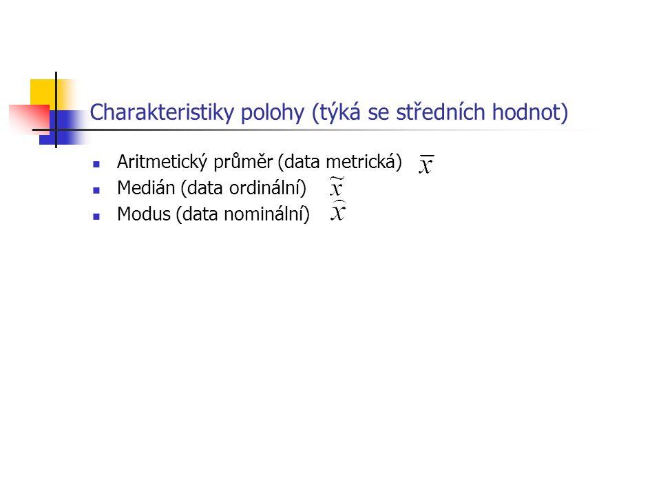 Charakteristiky polohy (týká se středních hodnot) Aritmetický průměr (data metrická) Medián (data ordinální) Modus (data nominální)