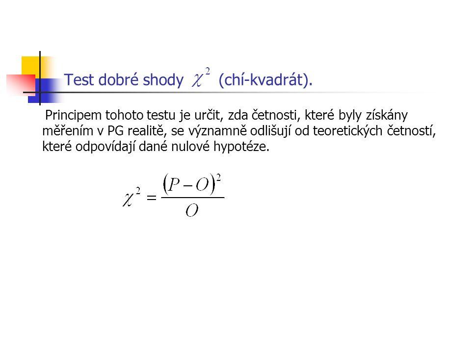 Test dobré shody (chí-kvadrát). Principem tohoto testu je určit, zda četnosti, které byly získány měřením v PG realitě, se významně odlišují od teoret