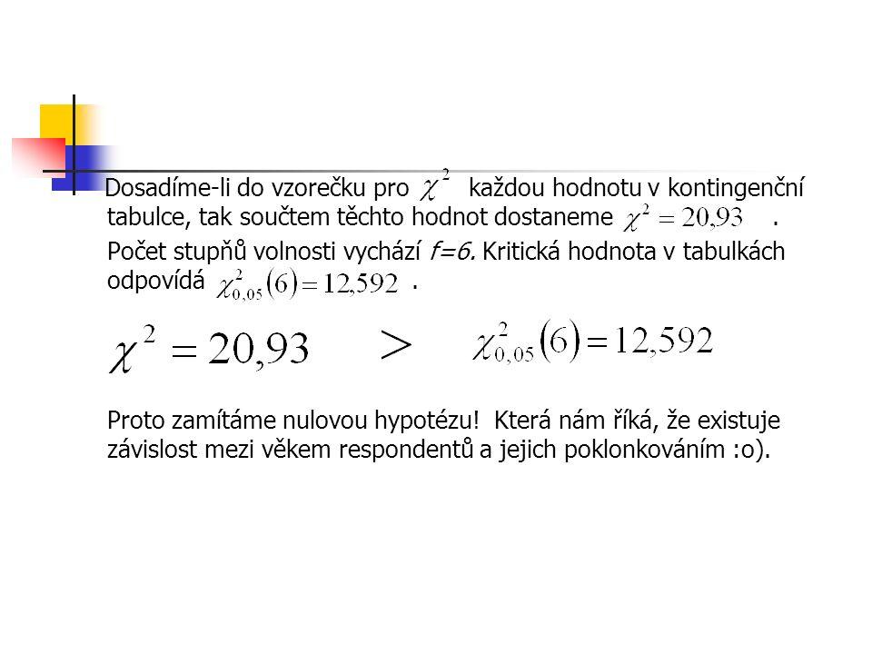 Dosadíme-li do vzorečku pro každou hodnotu v kontingenční tabulce, tak součtem těchto hodnot dostaneme. Počet stupňů volnosti vychází f=6. Kritická ho