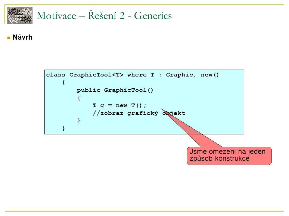 Motivace – Řešení 2 - Generics Návrh class GraphicTool where T : Graphic, new() { public GraphicTool() { T g = new T(); //zobraz grafický objekt } Jsme omezeni na jeden způsob konstrukce