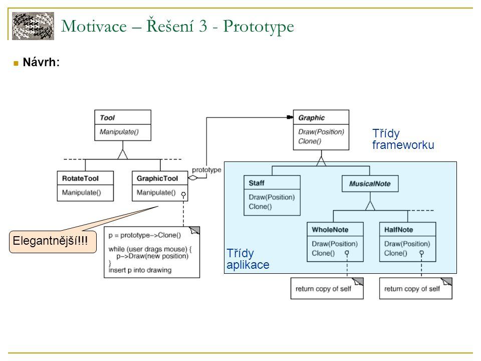 Motivace – Řešení 3 - Prototype Návrh: Elegantnější!!! Třídy aplikace Třídy frameworku