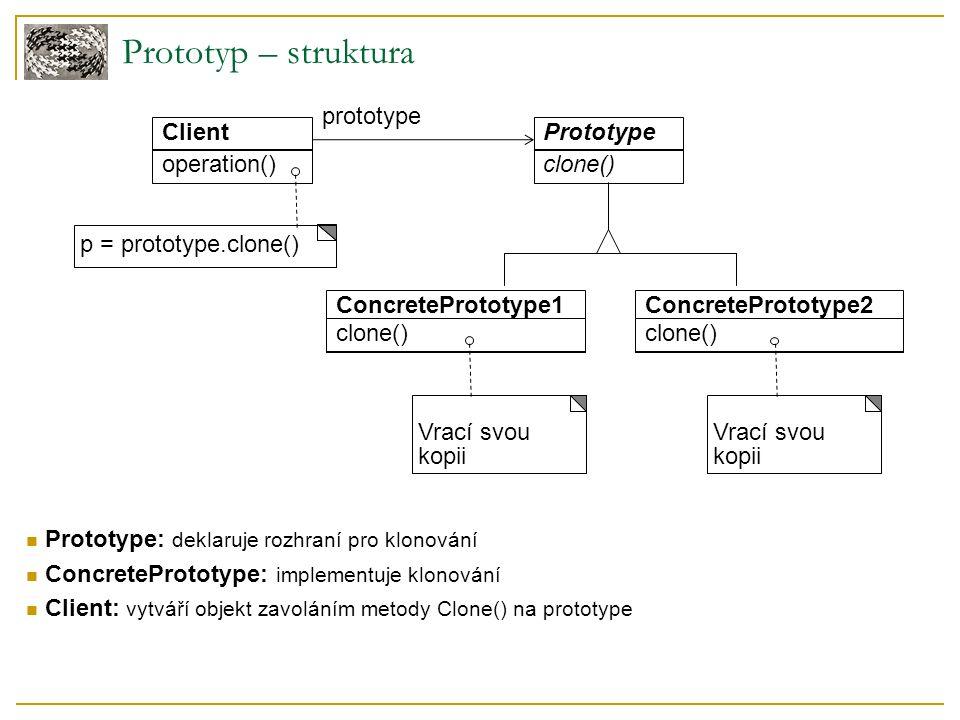 Prototyp – struktura Prototype: deklaruje rozhraní pro klonování ConcretePrototype: implementuje klonování Client: vytváří objekt zavoláním metody Clone() na prototype Client operation() Prototype clone() prototype ConcretePrototype1 clone() ConcretePrototype2 clone() Vrací svou kopii p = prototype.clone()