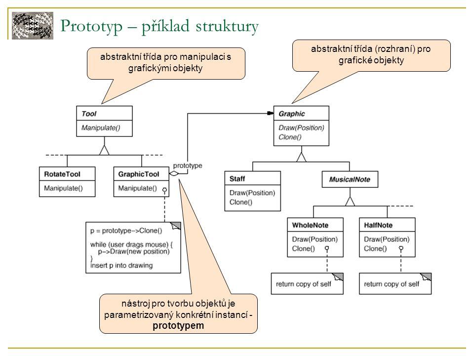 Prototyp – příklad struktury abstraktní třída (rozhraní) pro grafické objekty nástroj pro tvorbu objektů je parametrizovaný konkrétní instancí - prototypem abstraktní třída pro manipulaci s grafickými objekty