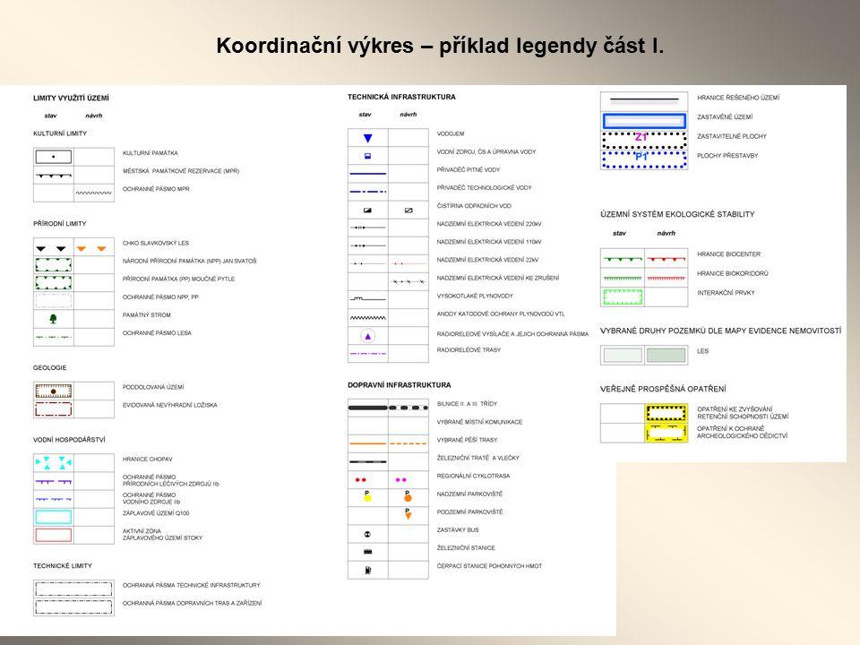 Koordinační výkres – příklad legendy část I.