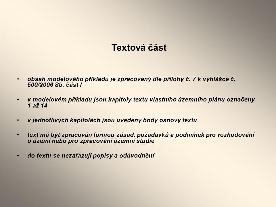 Podmínky pro využití ploch - příloha č.7 k vyhlášce č.