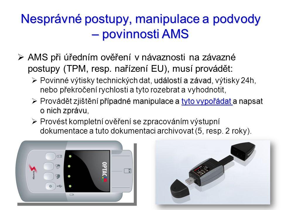 Nesprávné postupy, manipulace a podvody – povinnosti AMS  AMS při úředním ověření v návaznosti na závazné postupy (TPM, resp. nařízení EU), musí prov