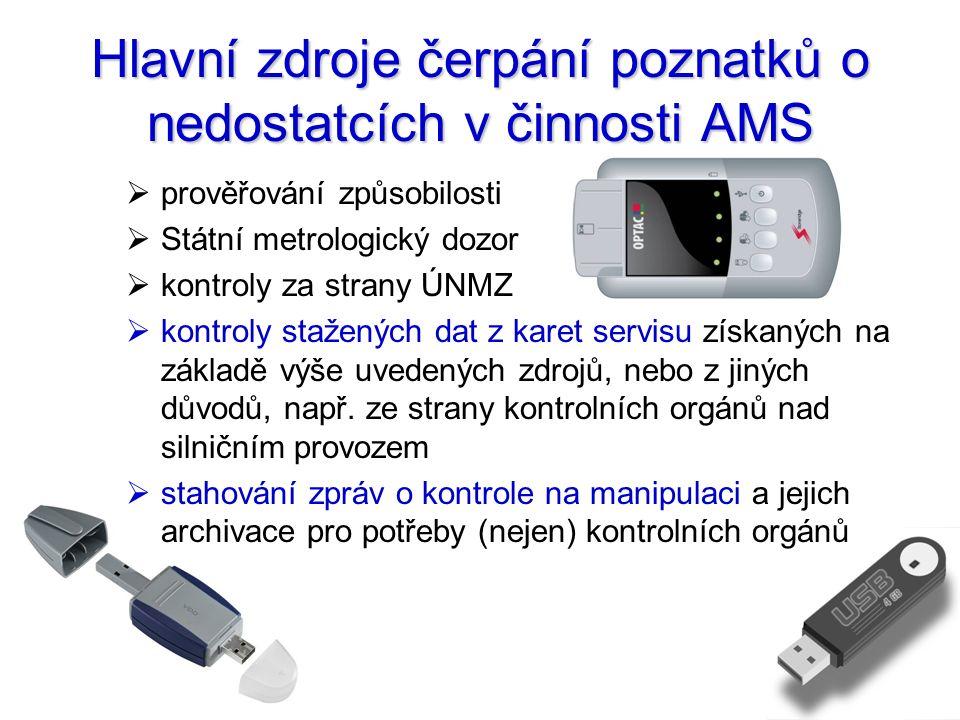 Hlavní zdroje čerpání poznatků o nedostatcích v činnosti AMS  prověřování způsobilosti  Státní metrologický dozor  kontroly za strany ÚNMZ  kontro