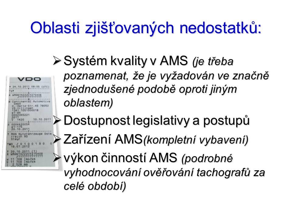 Oblasti zjišťovaných nedostatků:  Systém kvality v AMS (je třeba poznamenat, že je vyžadován ve značně zjednodušené podobě oproti jiným oblastem)  D