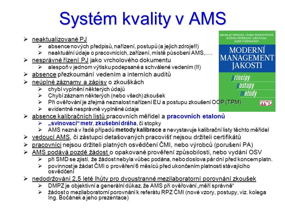 Systém kvality v AMS  neaktualizované PJ  absence nových předpisů, nařízení, postupů (a jejich zdroje!!)  neaktuální údaje o pracovnících, zařízení