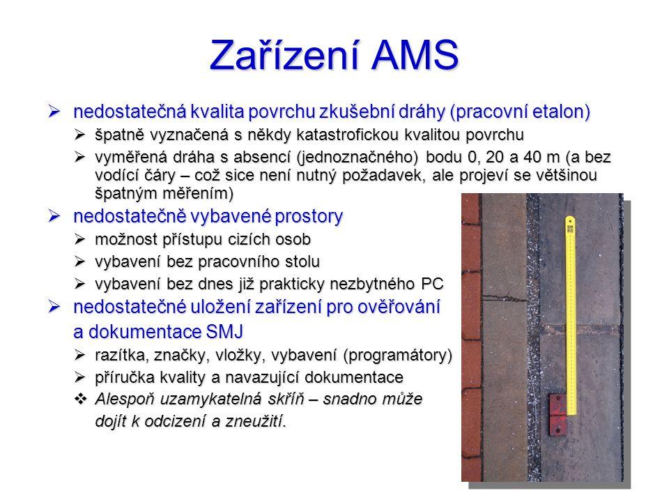 Zařízení AMS  nedostatečná kvalita povrchu zkušební dráhy (pracovní etalon)  špatně vyznačená s někdy katastrofickou kvalitou povrchu  vyměřená drá