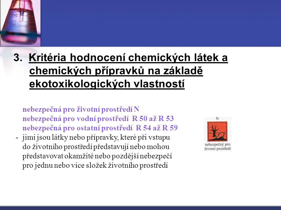 3. Kritéria hodnocení chemických látek a chemických přípravků na základě ekotoxikologických vlastností nebezpečná pro životní prostředí N nebezpečná p