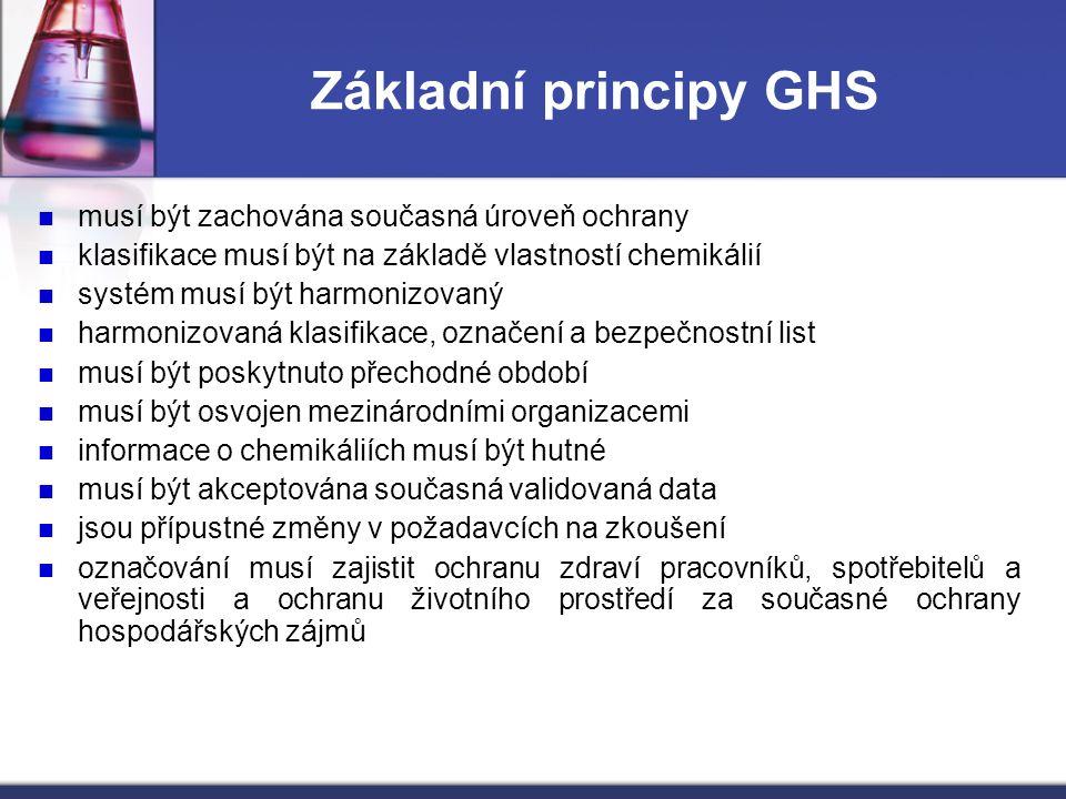 Základní principy GHS musí být zachována současná úroveň ochrany klasifikace musí být na základě vlastností chemikálií systém musí být harmonizovaný harmonizovaná klasifikace, označení a bezpečnostní list musí být poskytnuto přechodné období musí být osvojen mezinárodními organizacemi informace o chemikáliích musí být hutné musí být akceptována současná validovaná data jsou přípustné změny v požadavcích na zkoušení označování musí zajistit ochranu zdraví pracovníků, spotřebitelů a veřejnosti a ochranu životního prostředí za současné ochrany hospodářských zájmů