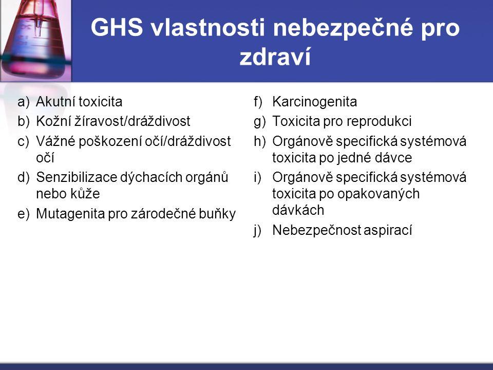 GHS vlastnosti nebezpečné pro zdraví a)Akutní toxicita b)Kožní žíravost/dráždivost c)Vážné poškození očí/dráždivost očí d)Senzibilizace dýchacích orgá