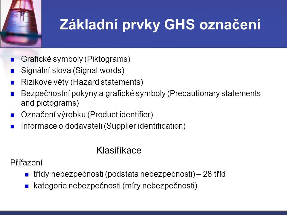 Základní prvky GHS označení Grafické symboly (Piktograms) Signální slova (Signal words) Rizikové věty (Hazard statements) Bezpečnostní pokyny a grafické symboly (Precautionary statements and pictograms) Označení výrobku (Product identifier) Informace o dodavateli (Supplier identification) Klasifikace Přiřazení třídy nebezpečnosti (podstata nebezpečnosti) – 28 tříd kategorie nebezpečnosti (míry nebezpečnosti)