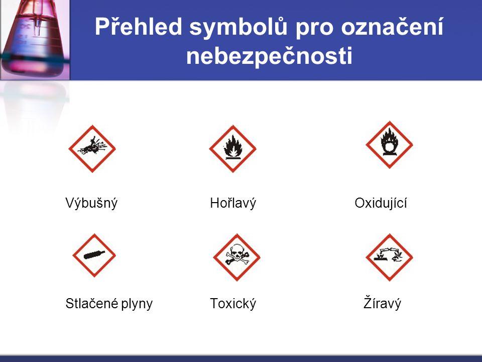 Přehled symbolů pro označení nebezpečnosti Výbušný Hořlavý Oxidující Stlačené plyny Toxický Žíravý