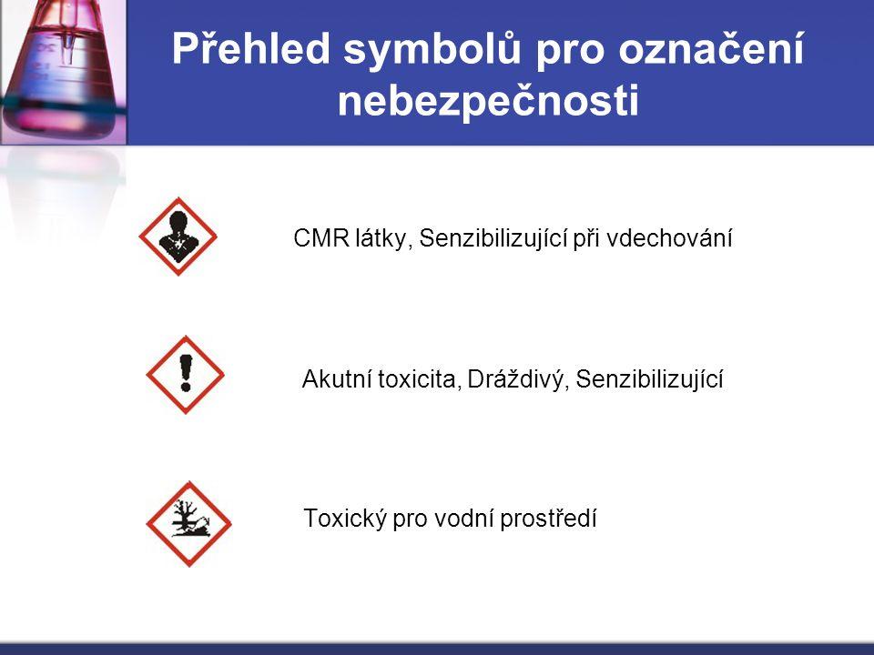 Přehled symbolů pro označení nebezpečnosti CMR látky, Senzibilizující při vdechování Akutní toxicita, Dráždivý, Senzibilizující Toxický pro vodní prostředí