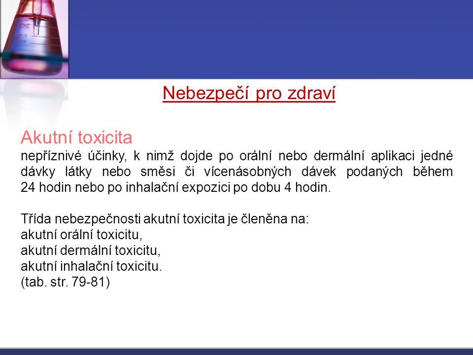 Nebezpečí pro zdraví Akutní toxicita nepříznivé účinky, k nimž dojde po orální nebo dermální aplikaci jedné dávky látky nebo směsi či vícenásobných dávek podaných během 24 hodin nebo po inhalační expozici po dobu 4 hodin.