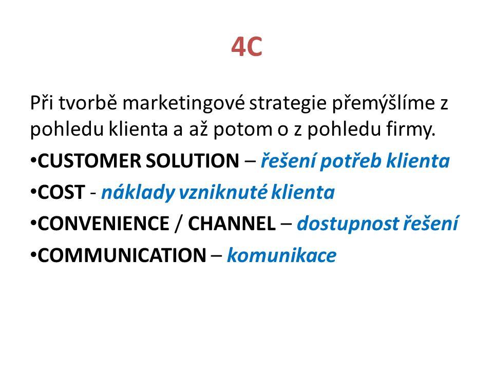 4C Při tvorbě marketingové strategie přemýšlíme z pohledu klienta a až potom o z pohledu firmy.