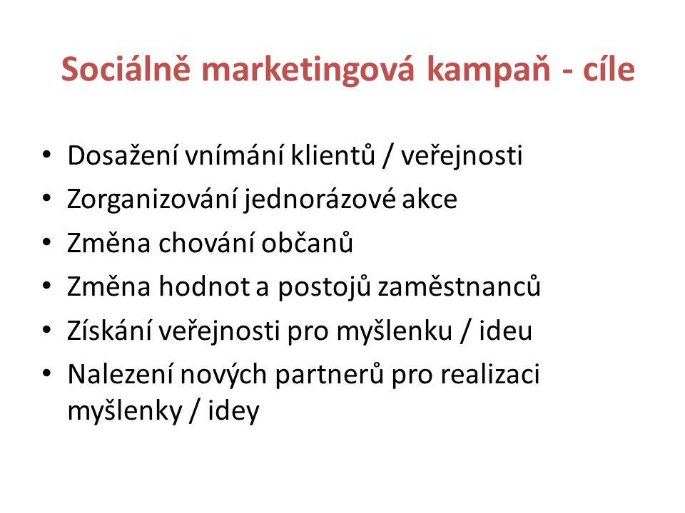 Sociálně marketingová kampaň - cíle Dosažení vnímání klientů / veřejnosti Zorganizování jednorázové akce Změna chování občanů Změna hodnot a postojů zaměstnanců Získání veřejnosti pro myšlenku / ideu Nalezení nových partnerů pro realizaci myšlenky / idey