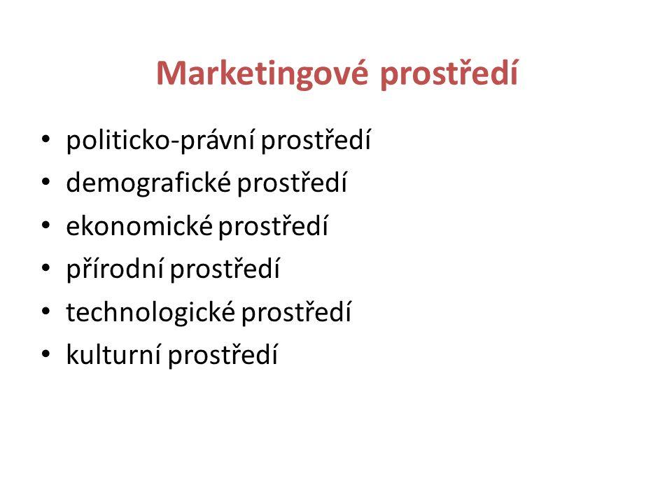 Marketingové prostředí politicko-právní prostředí demografické prostředí ekonomické prostředí přírodní prostředí technologické prostředí kulturní prostředí