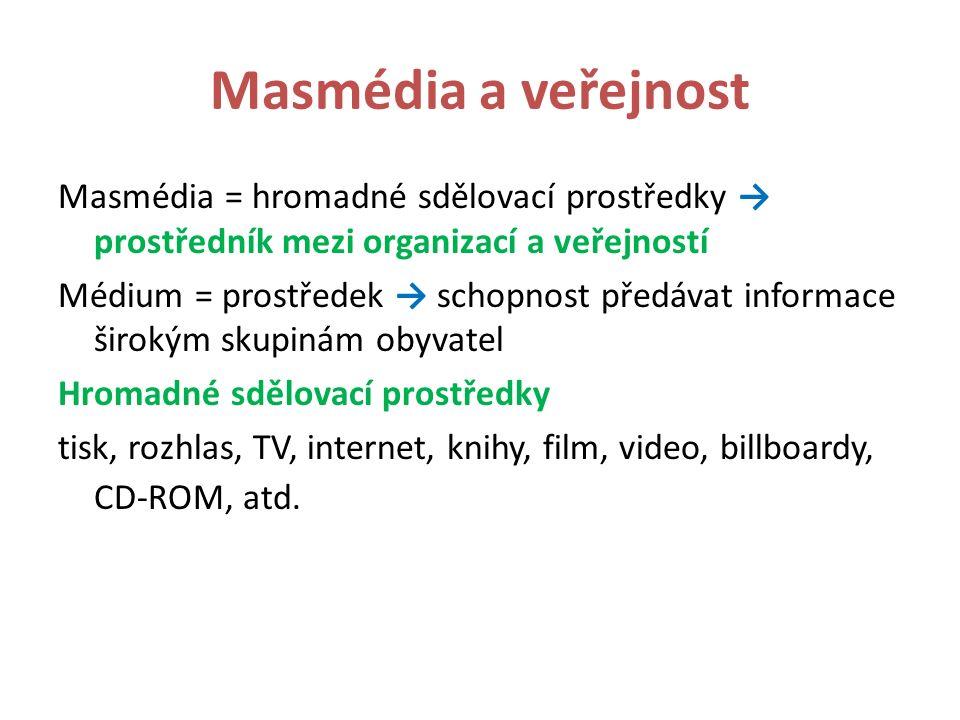 Masmédia a veřejnost Masmédia = hromadné sdělovací prostředky → prostředník mezi organizací a veřejností Médium = prostředek → schopnost předávat informace širokým skupinám obyvatel Hromadné sdělovací prostředky tisk, rozhlas, TV, internet, knihy, film, video, billboardy, CD-ROM, atd.