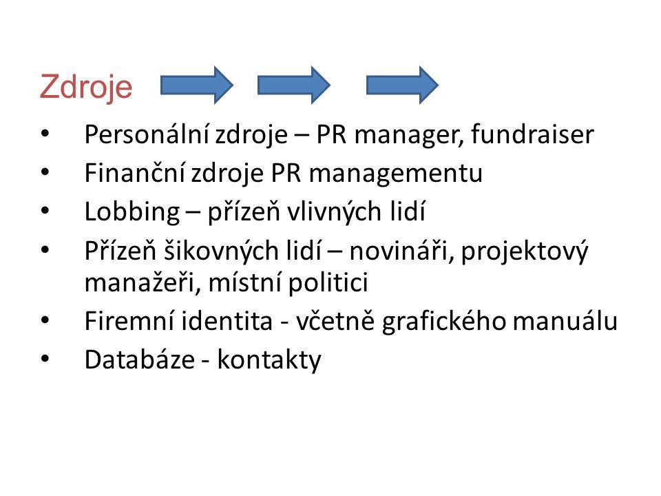 Zdroje Personální zdroje – PR manager, fundraiser Finanční zdroje PR managementu Lobbing – přízeň vlivných lidí Přízeň šikovných lidí – novináři, projektový manažeři, místní politici Firemní identita - včetně grafického manuálu Databáze - kontakty